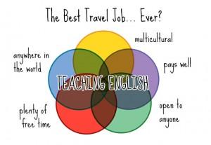 english-teacher-teaching-and-the-winner-is-teaching-english-3